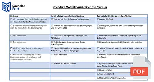 Motivationsschreiben Studium Checklist