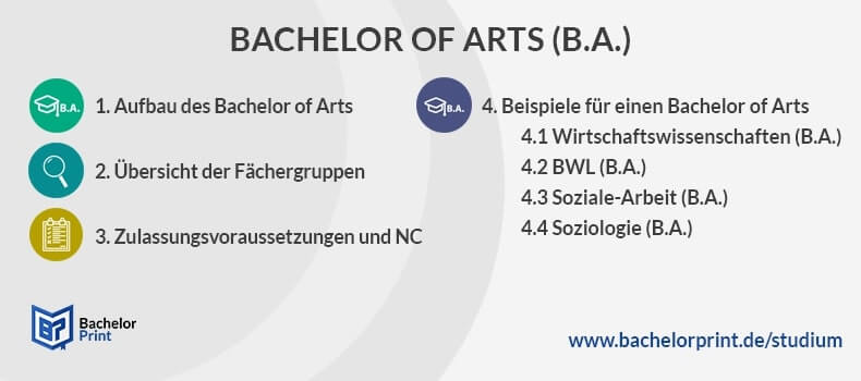 Bachelor of Arts Überblick