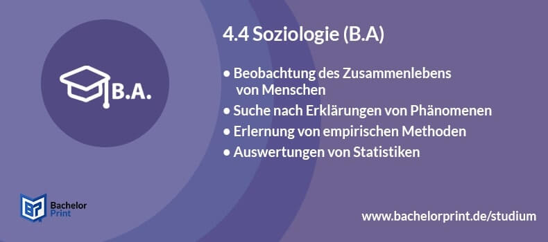 Bachelor of Arts Soziologie studieren