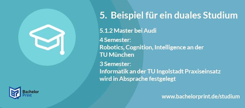 Duales Studium Master Audi