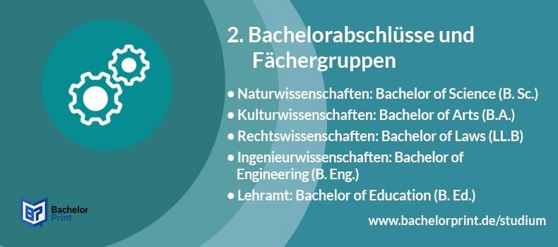 Bachelorstudium Abschlüsse Fächer Module