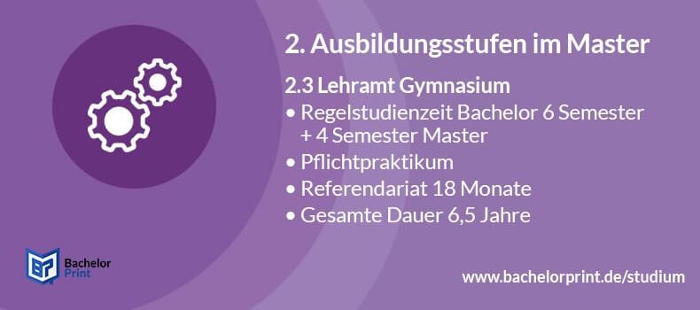 Master of Education Aufbau Gymnasium
