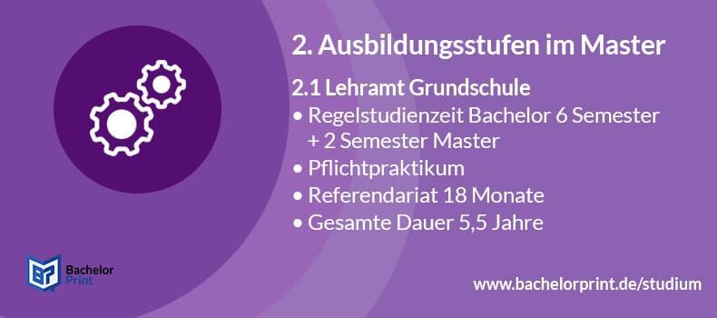 Master of Education Lehramtsstudium Grundschule
